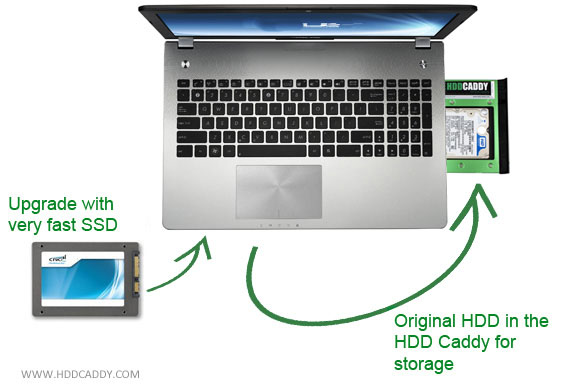 What is HDD Caddy? | HDDCaddy eu - HDD Caddy for 2nd drive